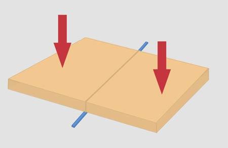 Breaking tile along score line