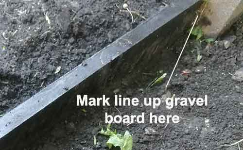 Mitre cut line marked on gravel board