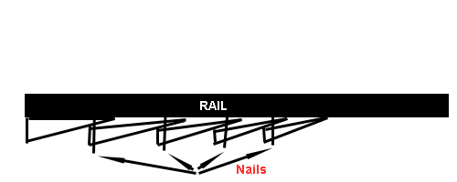 Nailing positions for feather boards on support rail