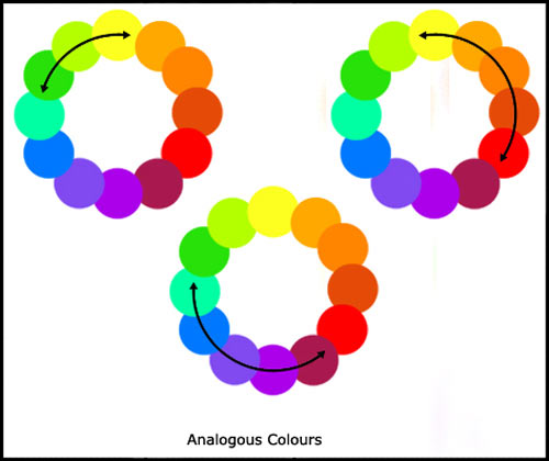 Example of analogous colours