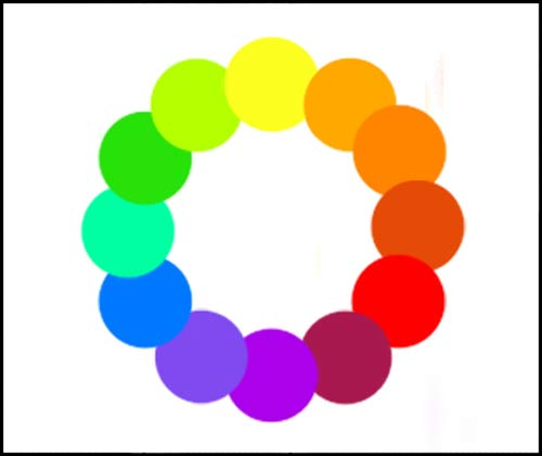 Colour wheel for picking colours