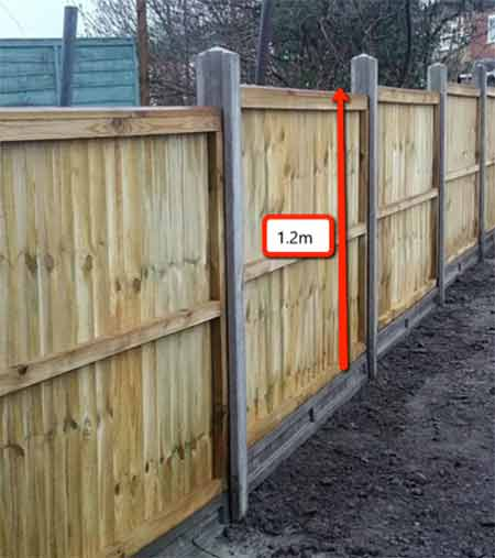 Measure height of fence panel