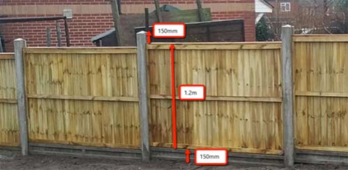 Total height of fence, post and gravel board