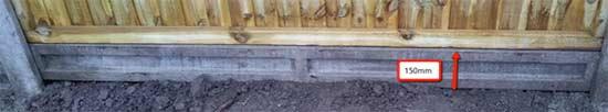Add the depth of the gravel board