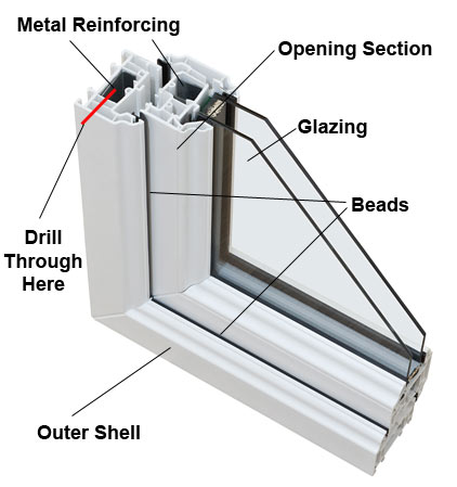 Double glazed unit cross section