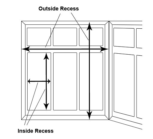Blind outside recess