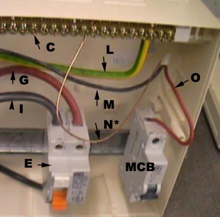 Consumer Unit Example