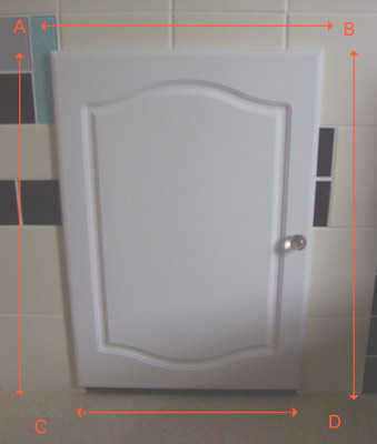 Cupboard door indicating different sides