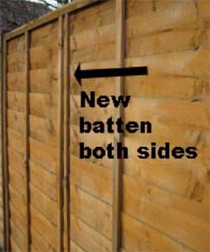 Battens fixed in place on fence panel