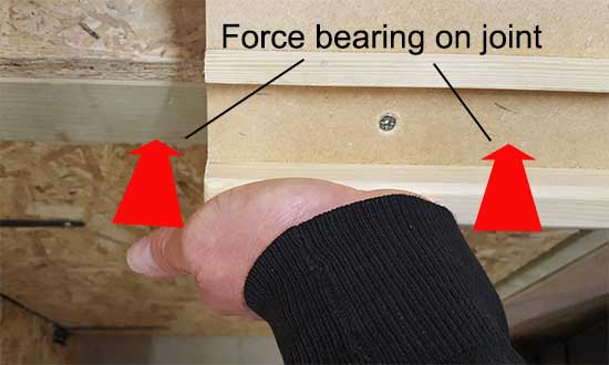 Downward force on joint
