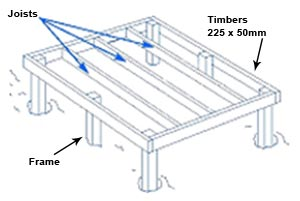 Components of a decking frame