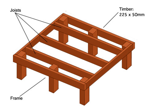 Designing And Building Decking