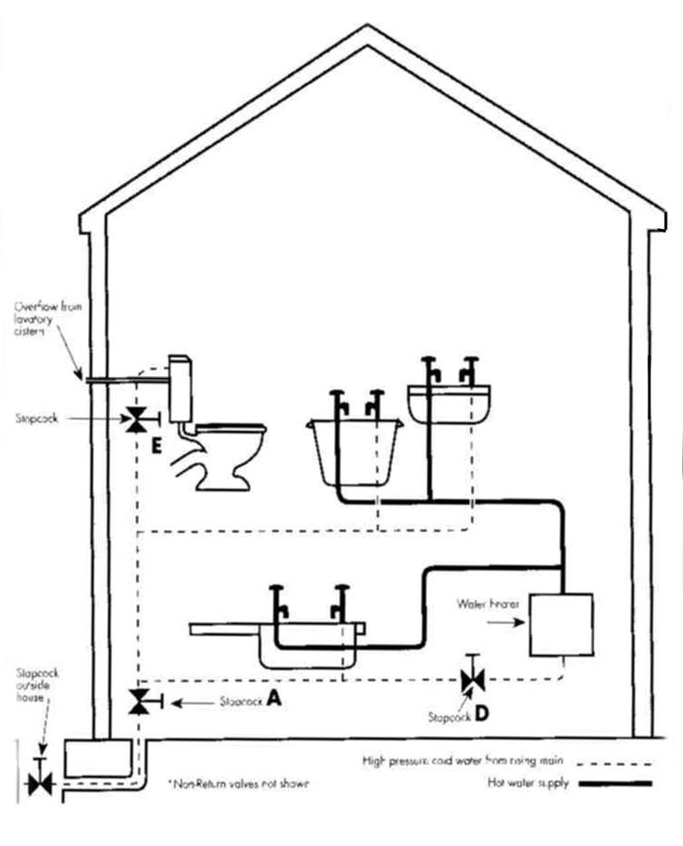 gas boiler wiring  gas  free engine image for user manual