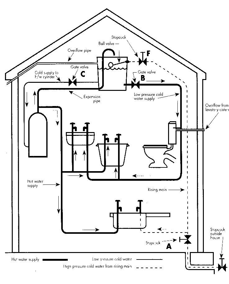 hydronic heating systems water