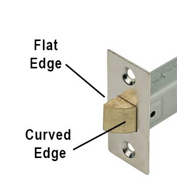 Curved and flat edge of latch/catch