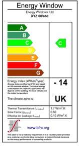 Window energy efficiency chart