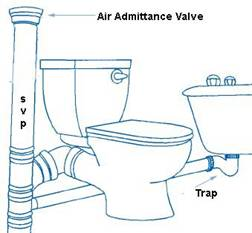 Internal Soil Vent Pipe system