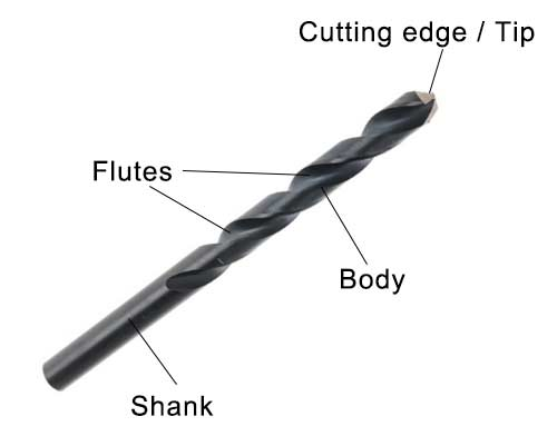 Parts of a drill bit