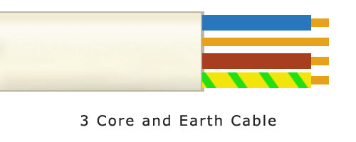 3 core earth cable image