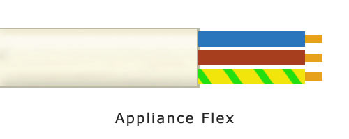 Appliance flex