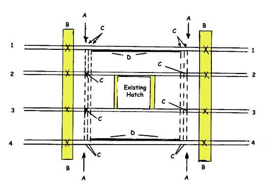 Enlarging a Loft Hatch