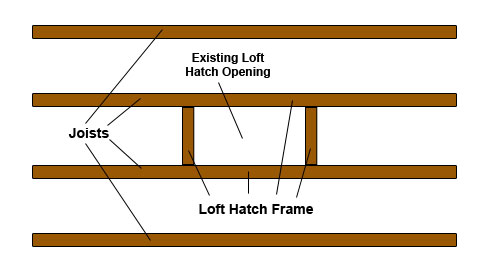 Existing loft hatch opening