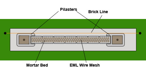 how to build an exterior block screen wall in the garden lay 2 courses then add eml wire mesh