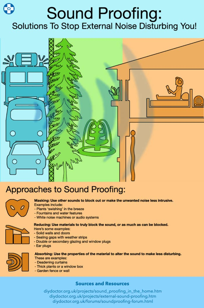 How to sound proof your home against external noise