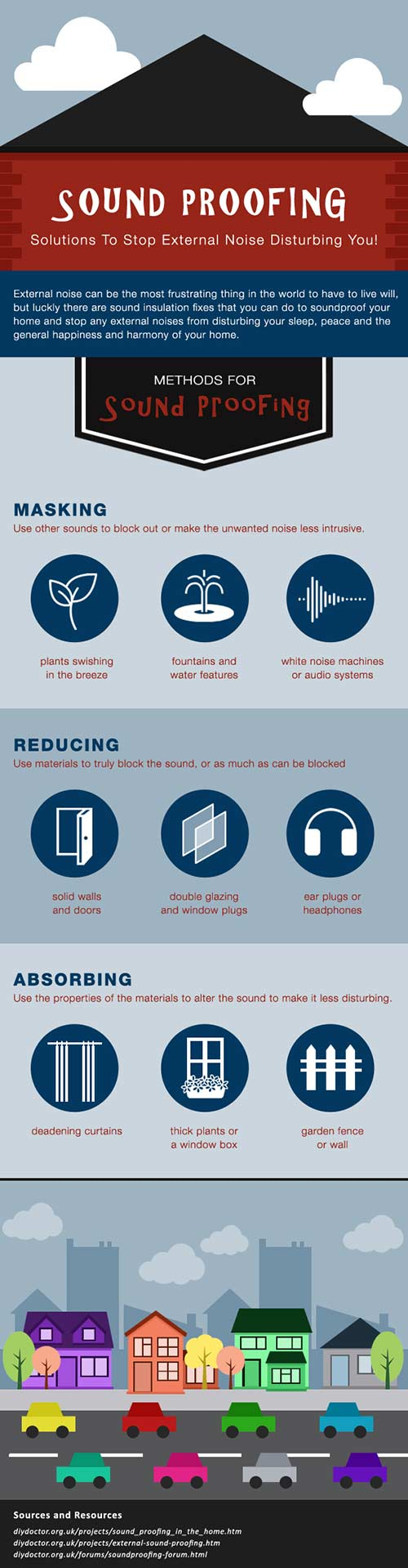 How to reduce unwanted external noise