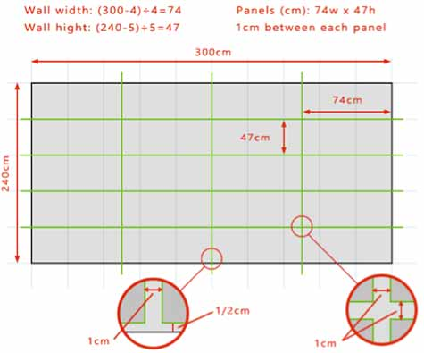 Wall panel measurement example