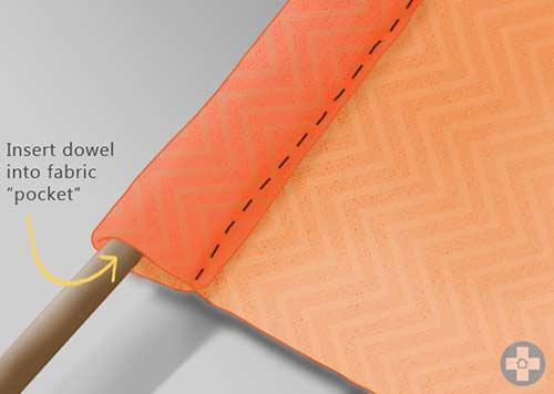 Inserting a dowel rod
