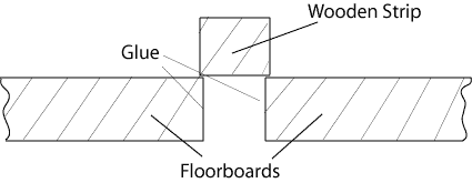 Wooden strip knocked down between floorboards