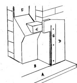 Cross section of a fire place and hearth area