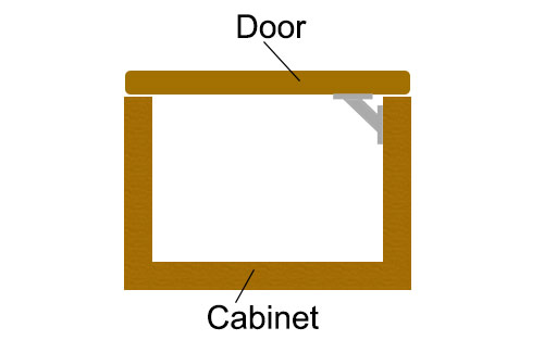 Overlay cabinet door