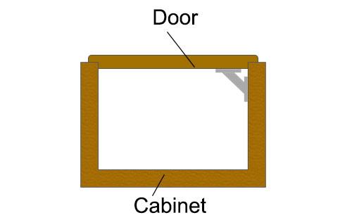 Partial inset cabinet door