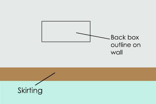 Back box outline marked on wall