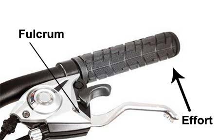 Brake lever system on a bicycle