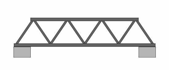 Box girder bridge