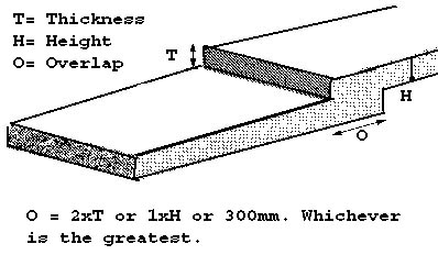 Document likewise Parapet Walls likewise White Block Cliparts moreover Retaining Walls moreover Septic. on building design diagram