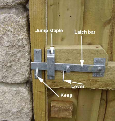 Complete Gate latch fixed in place