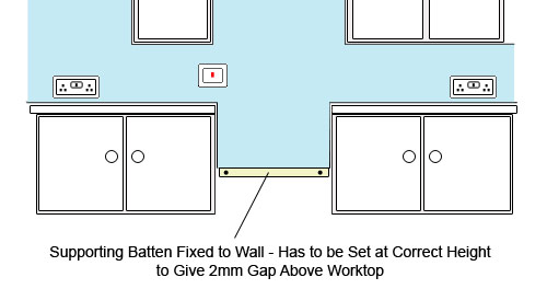 Batten supporting splashback until adhesive sets