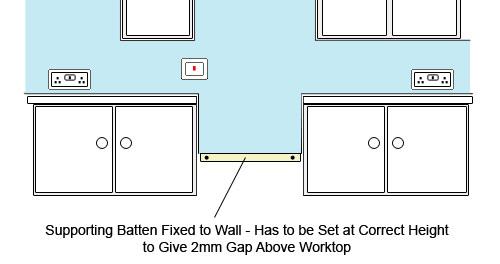 Batten supporting splashback until adhesive sets