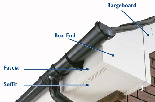 Changing fascias when changing guttering