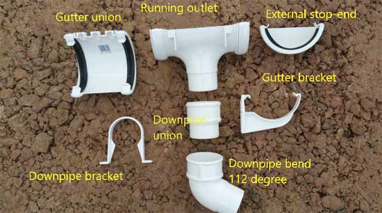 Main parts of a guttering system