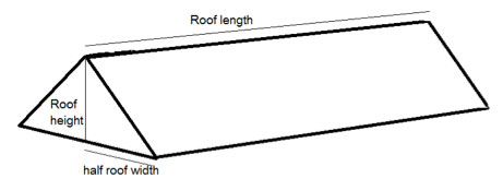 How to calculate roof area