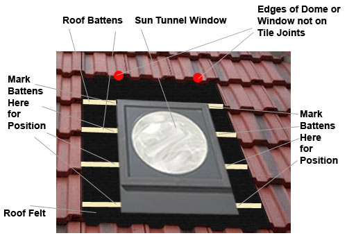 Positioning roof dome or window on roof and marking battens