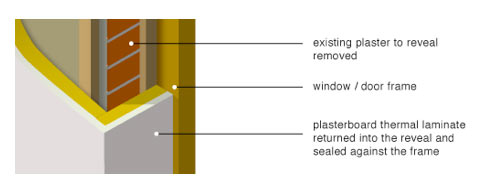 Insulating around window and door reveals