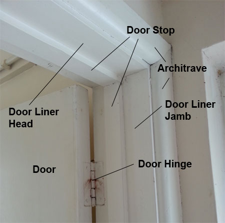 Different parts of a door and liner