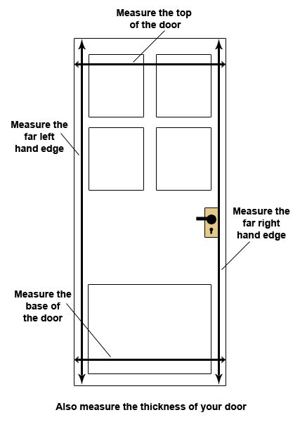 Measuring an existing door for replacement