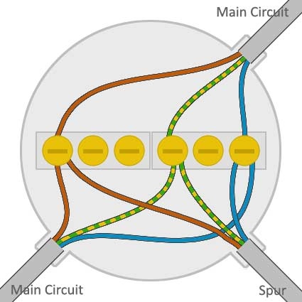 Wiring A Junction Box Diagram from www.diydoctor.org.uk